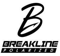Breakline Sunglasses